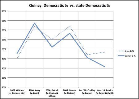 Quincy deviation
