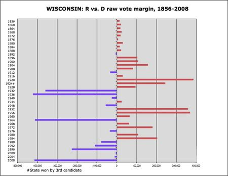 Wisconsin R v D margins