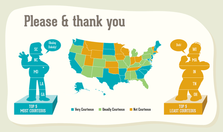 States saying thank you